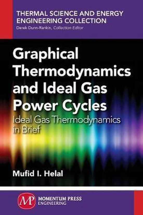 Graphical Thermodynamics and Ideal Gas Power Cycles