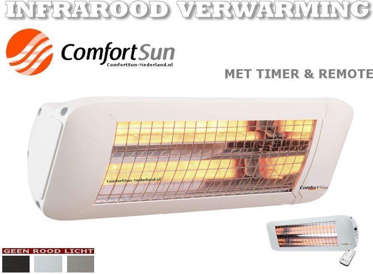 Bol Com Badkamerverwarming Ir Straler 1200w Met Timer Wit Warm Wit Licht