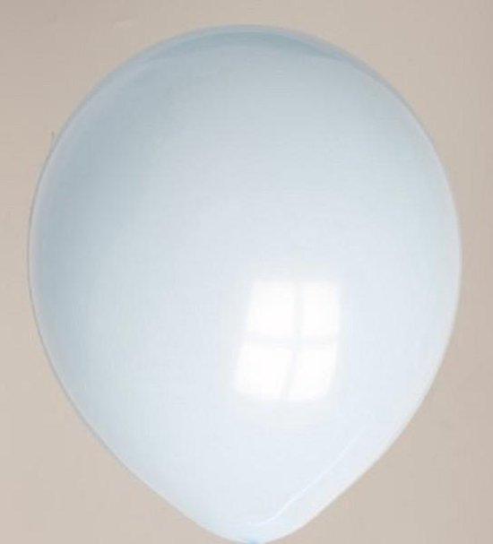 Globos ballonnen lichtblauw zak a 100st