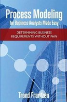 Process Modeling for Business Analysts Made Easy