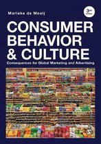 Consumer Behavior and Culture