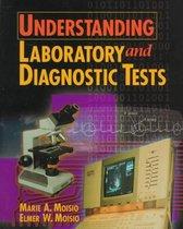 Understanding Laboratory & Diagnostic Tests