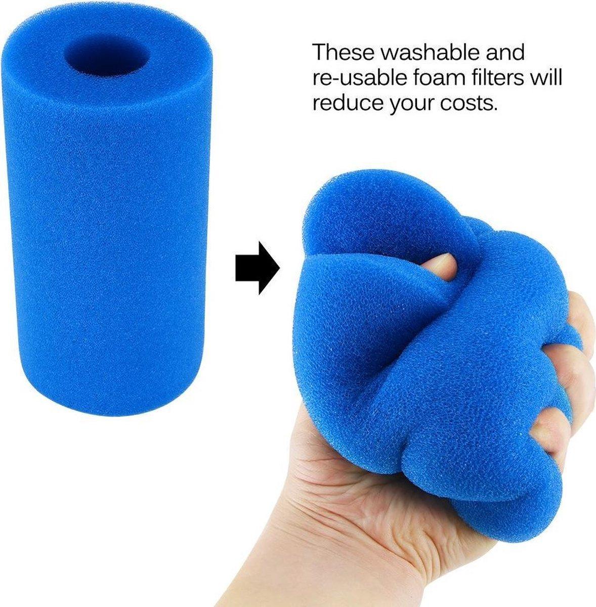 Intex Filter Type A Cartridge -Wasbaar & Herbruikbaar - Zwembad onderhoud - Intex A