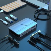 USB C Hub Multiport Adapter, 7-in-1 Portable Docking Station
