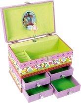Imaginarium MY JEWELRY BOX - Muziekdoosje met Ballerina - Voor Sieraden - Kinderen - Roze - Sieradendoos met Muziek