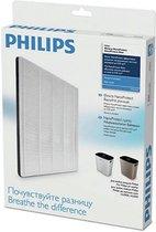 Philips FY1114/10 - HEPA filter voor luchtreiniger