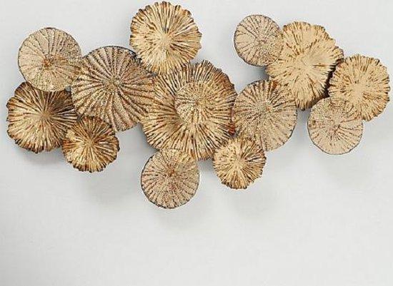 Bol Com Wand Decoratie Goud Muurdecoratie 110x56cm Metaal
