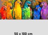 Canvas Schilderij Kleurrijke papegaaien