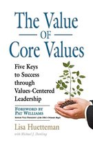 THE Value of Core Values
