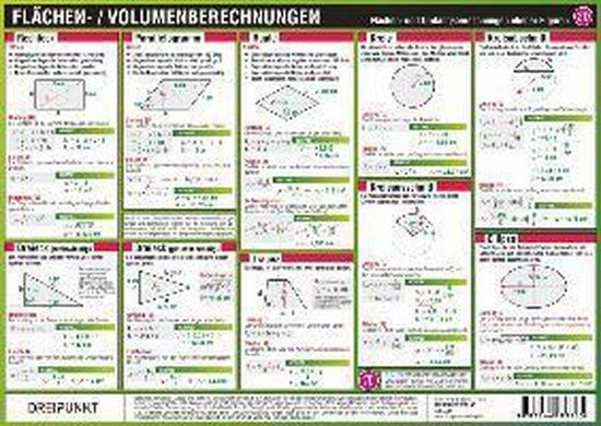 Flächen- und Volumenberechnungen